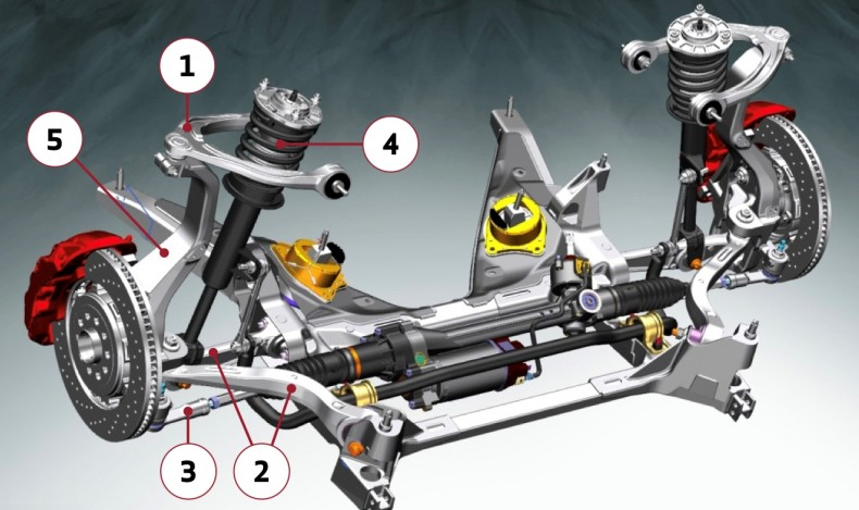 02_Front-suspension-Alfa-Romeo-patented-structures-and-solutions