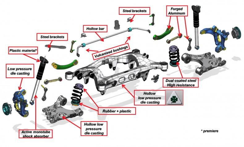 09_Alfa-Link-Rear-suspension-components