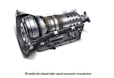 Hyundai Shiftronic