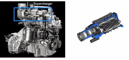 Sprężarka mechaniczna w silniku 1.2 DIG-S