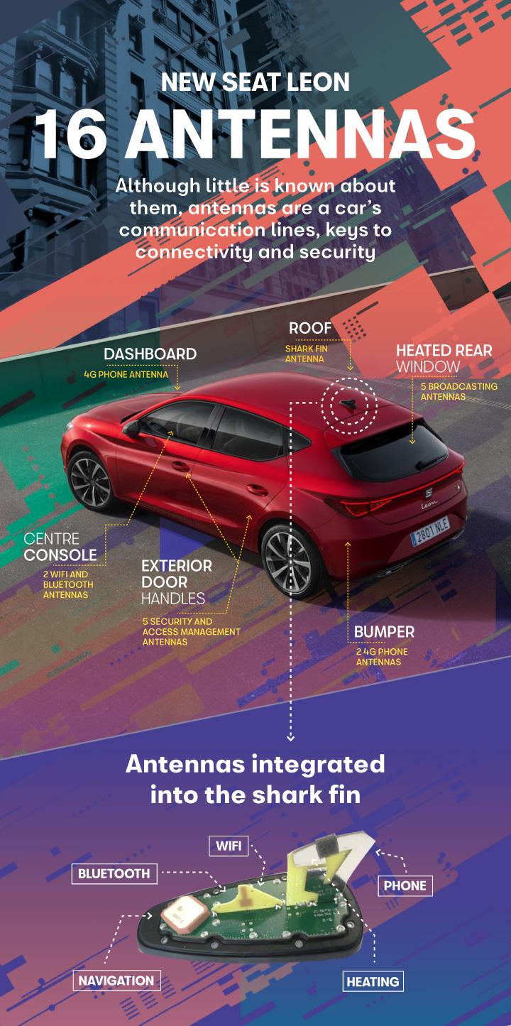 2020-05-27-po-co-w-samochodzie-az-16-anten-5