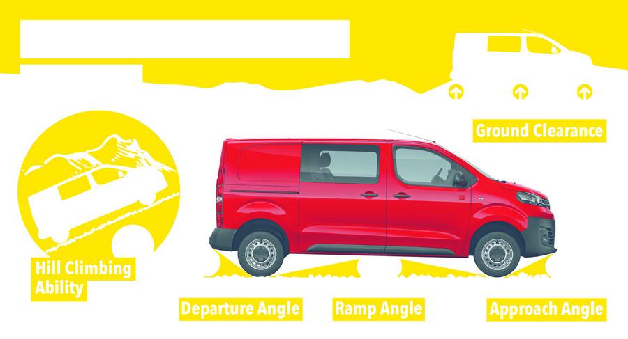 30-Opel-Vivaro-4x4-509501