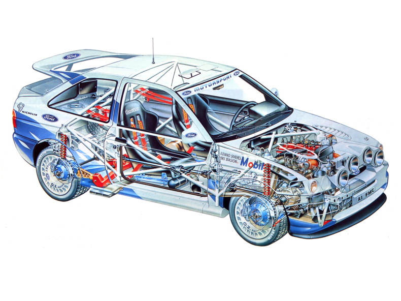 Ford Escort RS Cosworth (8)