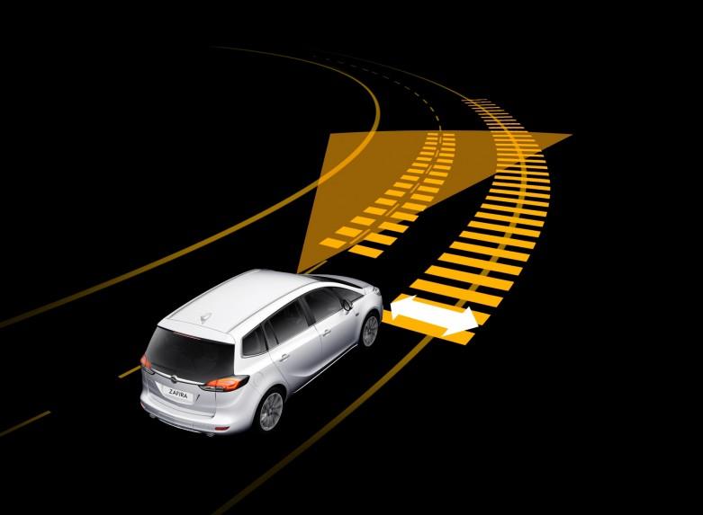 Opel Zafira, Lane Departure Warning