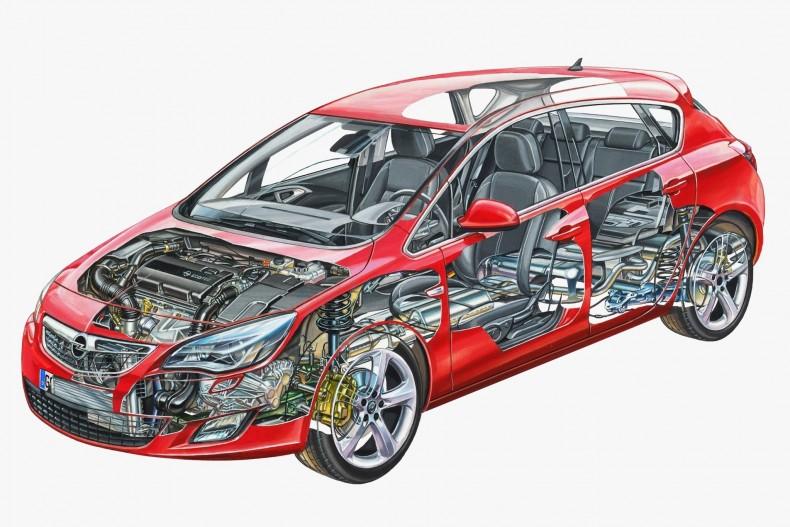 Konstrukcja samochodu jest typowa dla kompaktów, ale Astra J wyróżnia się aluminiowymi wahaczami i belką tylną z drążkiem Watta